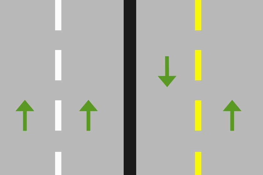 Pavement markings - colors show directions - copyright: driversprep.com