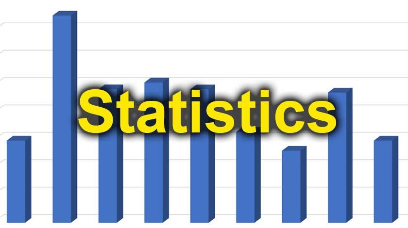 Statistics - Driver's Prep