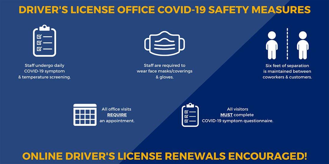 COVID19 safety measures Kansas DOV